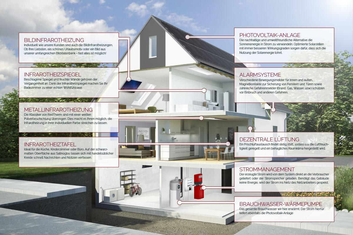 Großartig Strom Im Haus Fotos - Schaltplan Serie Circuit Collection ...